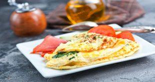 Desayuno bajo en Carbohidratos
